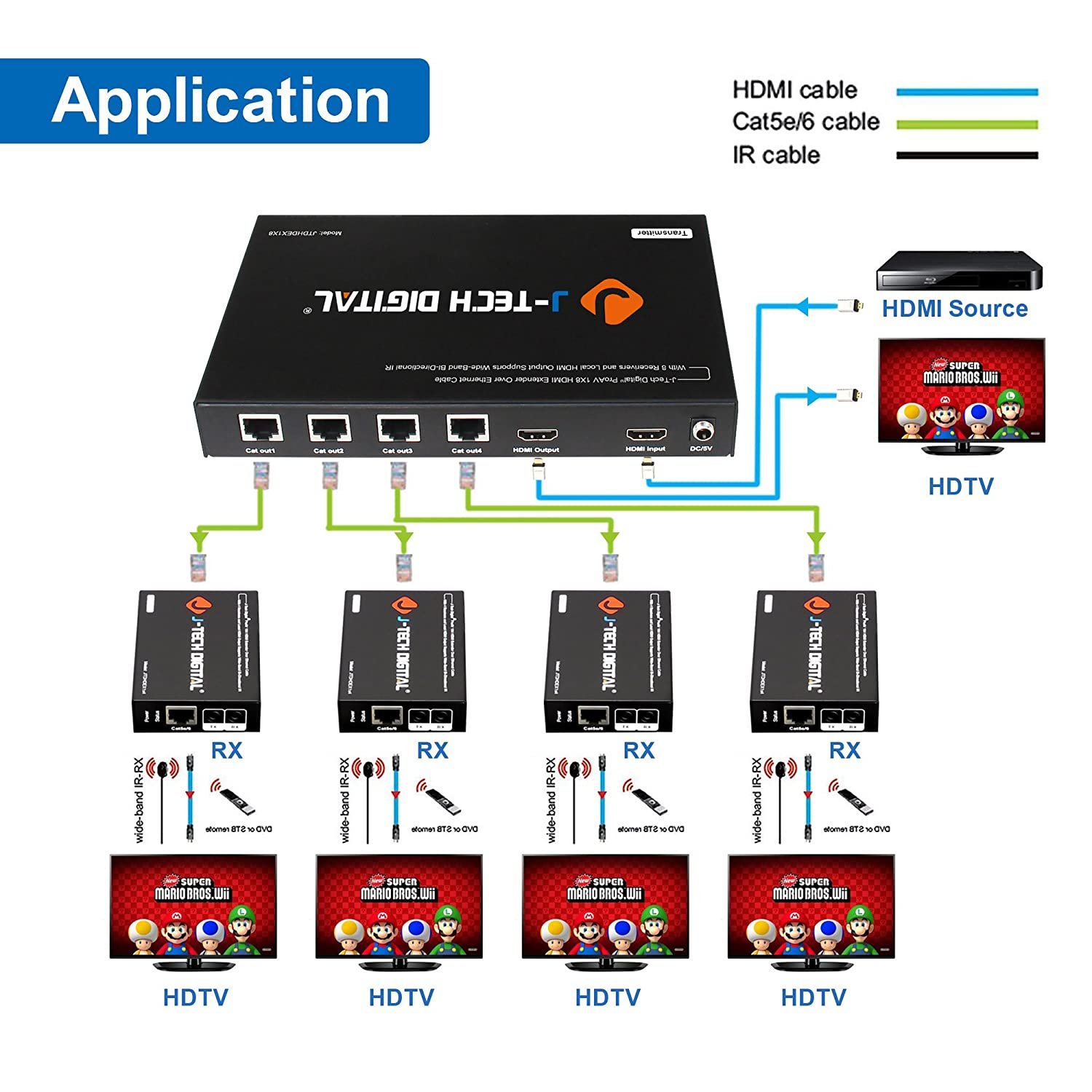 J-Tech Digital ProAV 1X4 HDMI Extender HDMI Amplifier HDMI Splitter over  Ethernet Cable with Bi-Direction IR and EDID Functions (1x4)