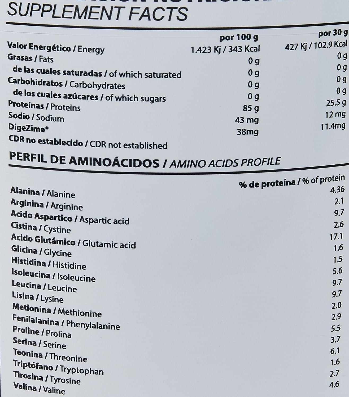 BigMan Zero Whey Protein Isolate 2 Kg Choco-Nata: Amazon.es: Salud y cuidado personal