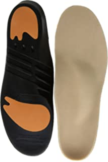 27aed5c40f582 Amazon.com: New Balance IPR3020 Pressure Relief Insole: Shoes