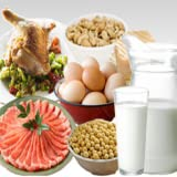 Die Good and Bad of High Protein Diets