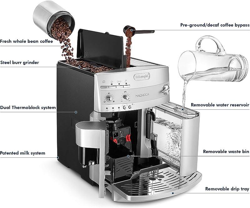 Super Automatic Espresso Machines Reviews