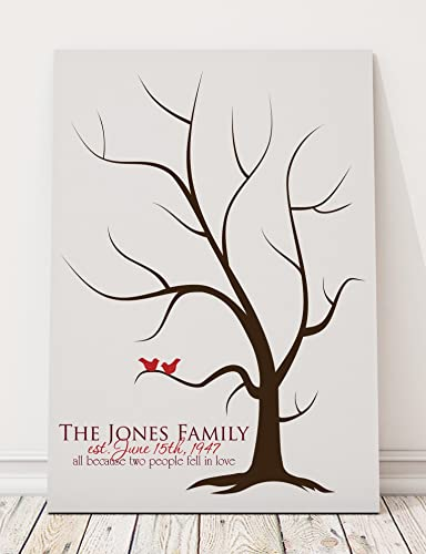 Amazon Thumbprint Tree Guest Book Alternative Canvas For