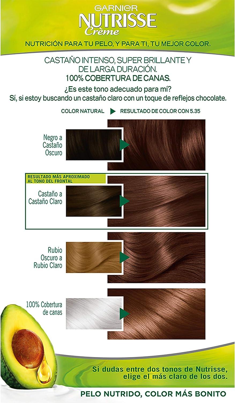 Garnier Nutrisse Creme Coloración Nutritiva Permanente, Tinte 100% Cobertura de Canas con Mascarilla Nutritiva de 4 Aceites - Tono 5.35 Chocolate