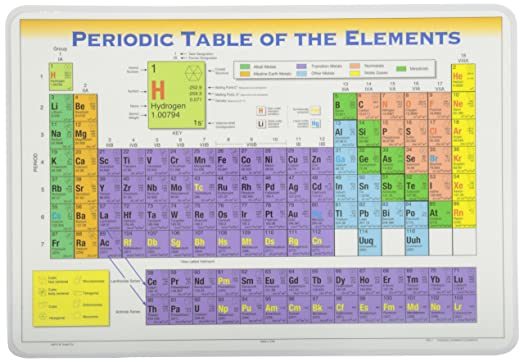 Painless learning periodic table placemat amazon kitchen painless learning periodic table placemat urtaz Choice Image