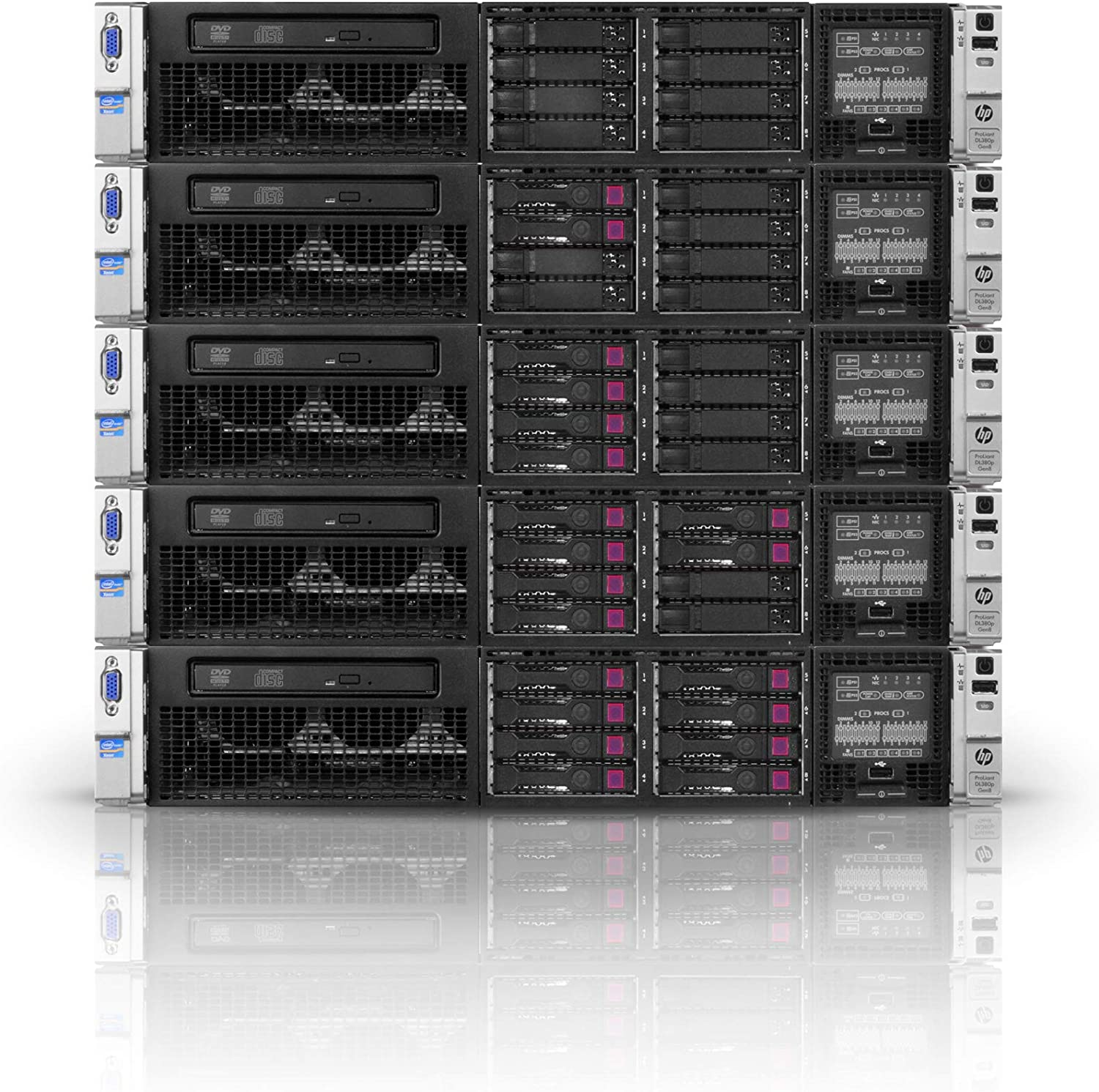 Entry Level HP Proliant DL380p G8 Server | 2X 2.20GHz - 16 Cores | 24GB | P420 | 2X Drive Trays (Renewed)