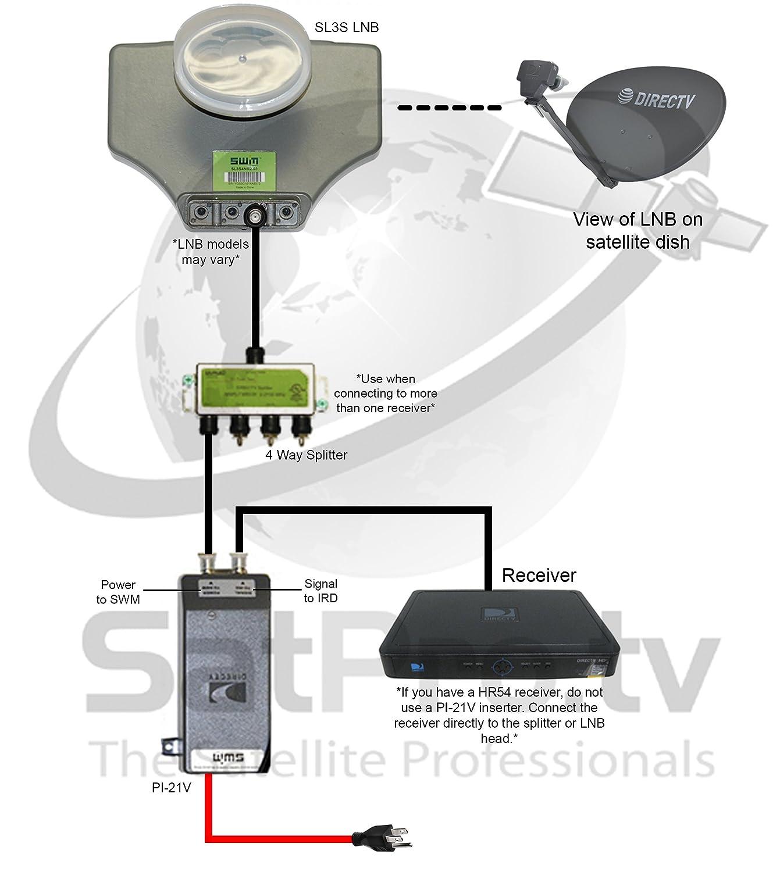 DirecTV HD SL3S 4K 3D Portable Satellite Dish RV System