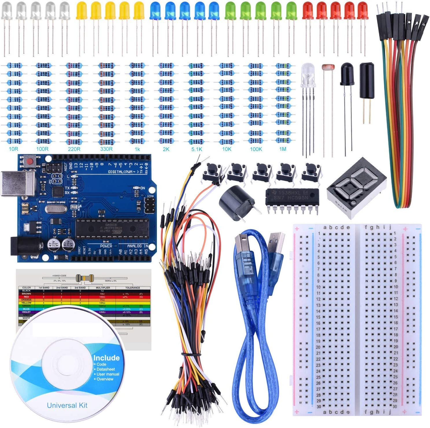 STARTO with Starter Kit Tarjeta Breadboard Sensor Cable de Puente ...