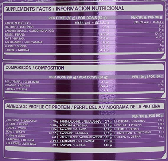 Nutrytec Colossus Protein Muscle Platinum, Sabor a Chocolate ...