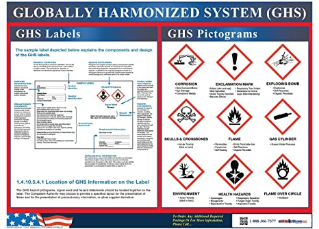 Amazon com: GHS Label & Pictogram Poster: Office Products