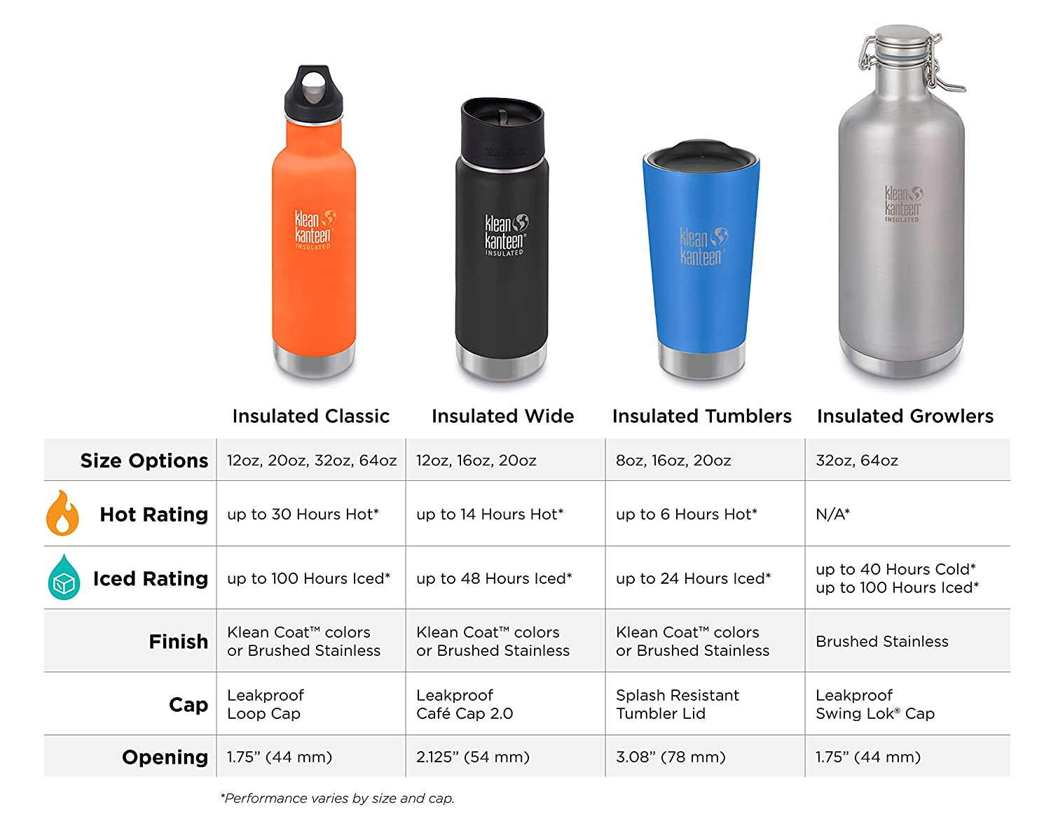 Klean Kanteen Wide Double Wall Vacuum Insulated Stainless
