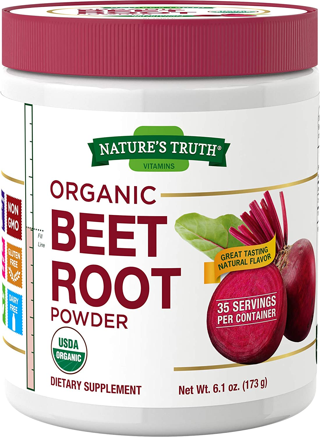beet root powder and the keto diet