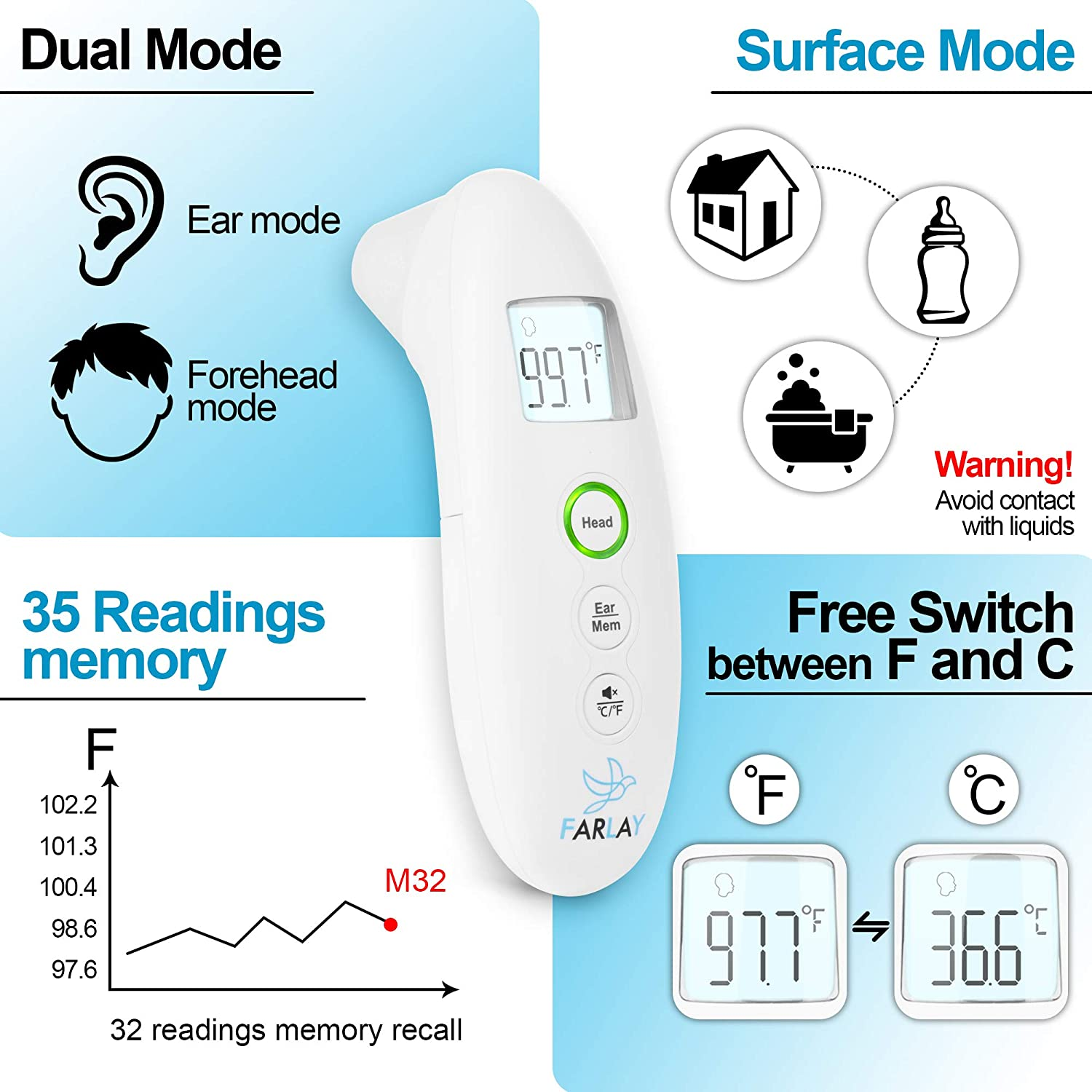 Forehead and Ear Thermometer Medical Baby Fever Alarm, Kids, Adults Instant Reading Thermometer, Digital Infrared Baby Thermometer Memory Function