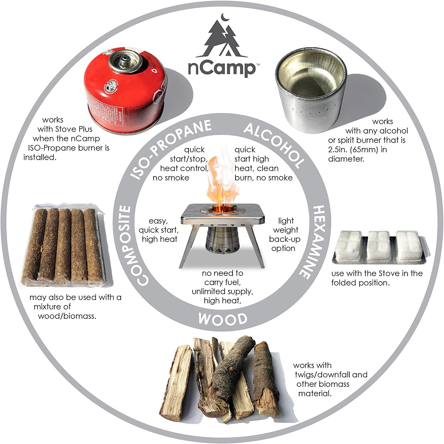 Wood Made for Backpacking Camp Hiking Outdoor Cooking Tailgating RV Alcohol Includes Gas Adapter Fuel Options Include Gas nCamp Stove Plus Multi-Fuel Camping Stove Hexamine Portable and Compact