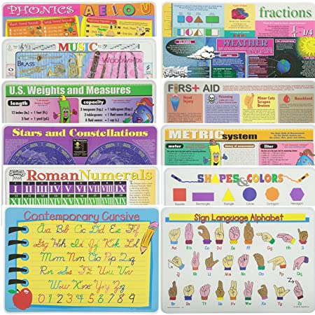 Amazon.com  Painless Learning Educational Placemats for Kids Phonics U.S  Wights Measures Fractions Music Weather First Aid Stars Metric System Roman  ... bc285f743