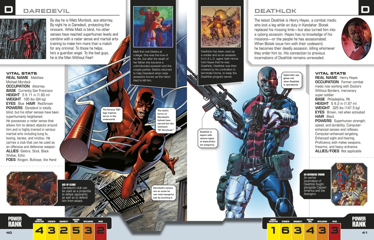 Marvel Avengers The Ultimate Character Guide Pdf