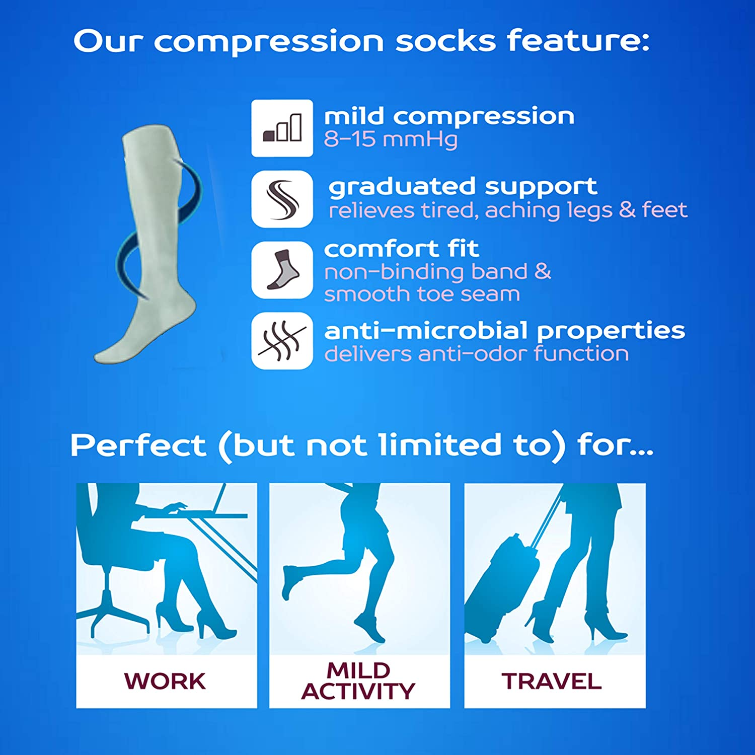 4 Pairs Mens Dr Motion Athletic Traveler Graduated Compression Knee High Socks