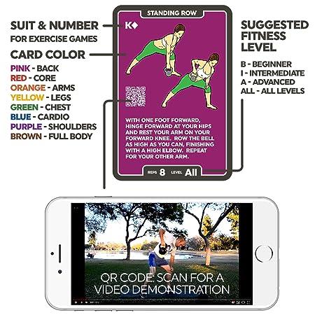Stack 52 tarjetas de ejercicio Kettlebell.: Amazon.es ...