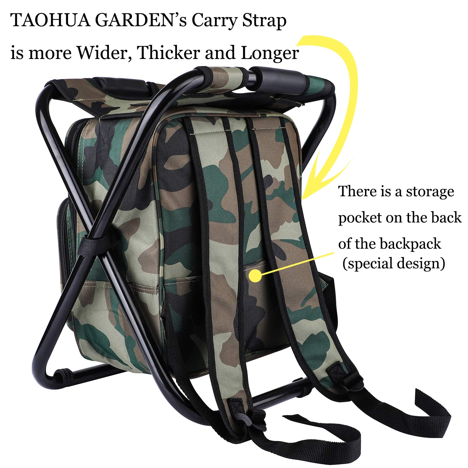 TAOHUA GARDEN Folding Camping Chair Backpack with Cooler Insulated Picnic Bag Camping Stool Oxford Fabric Hiking Fishing Travel Beach BBQ Outdoor activies