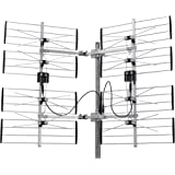 Digiwave Adjustable Multidirectional HDTV Antenna - ANT7287, Silver