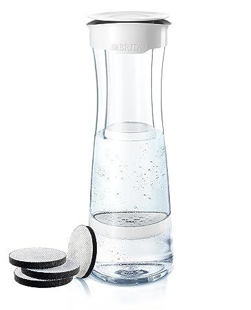 wasserfilter glaskaraffe