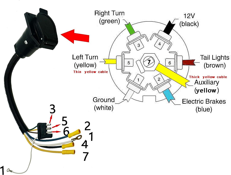 Spurtar Wiring Adapter Plug 12V 4 Pin Flat to 7 Pin Round RV Blade Trailer Plug Towbar Kingcompany