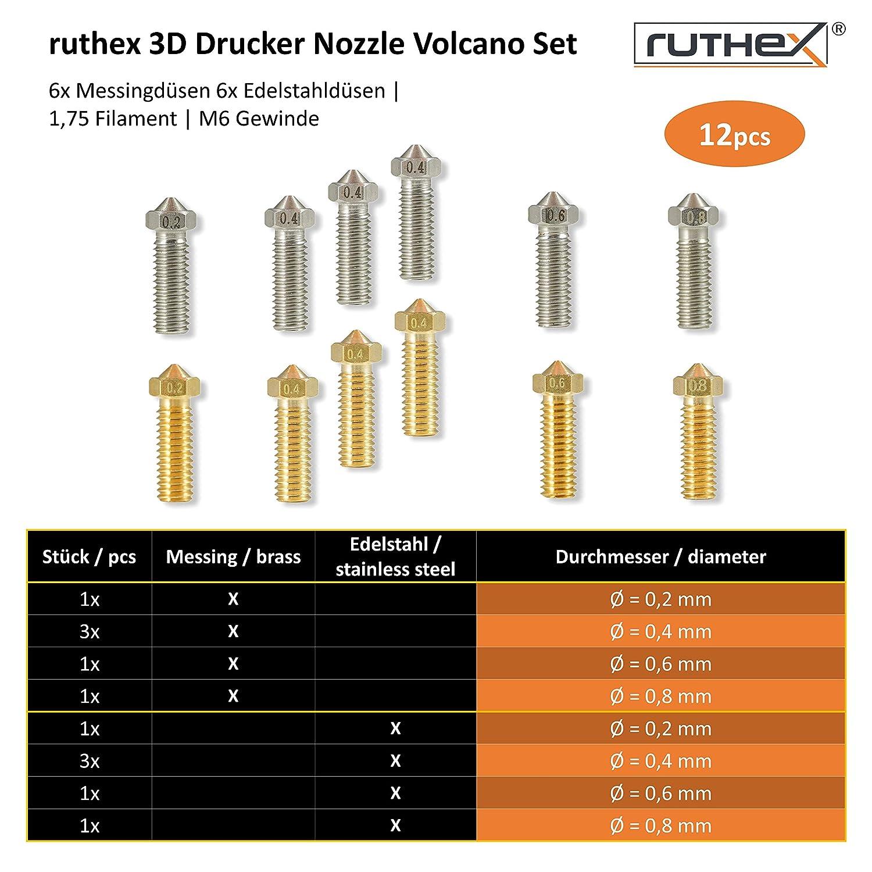 Set di 5 blocchi riscaldanti e ugello in ottone 0,4 mm compatibile con E3D V6 vulcano 1,75 mm filamento