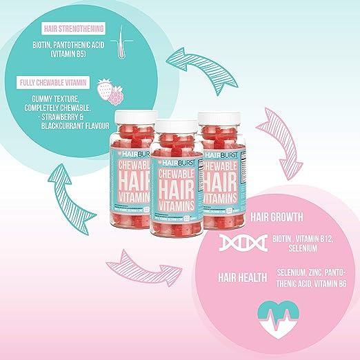7f2ff11c2bc6b HAIR BURST Chewable Hair Vitamins One Month Supply