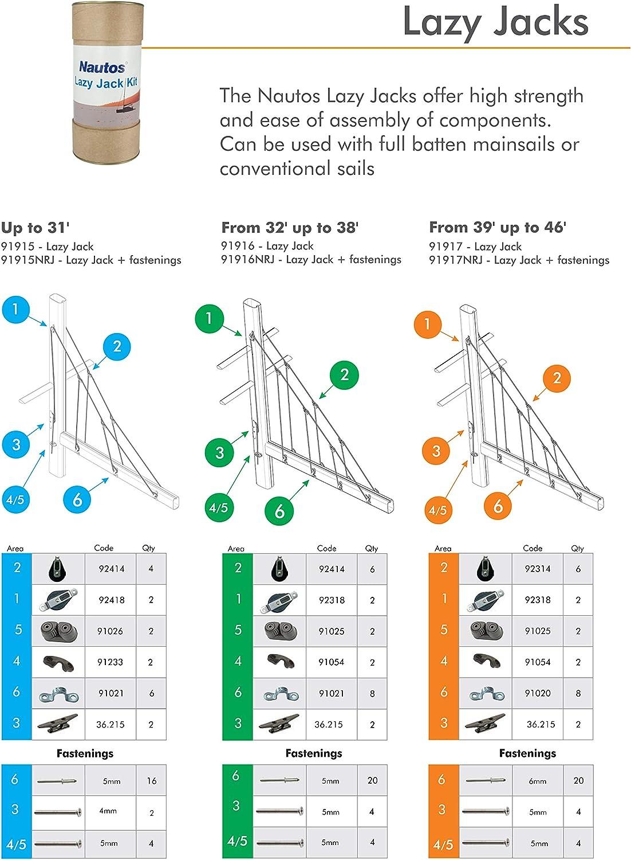 Nautos 001RFS- レイジージャックシステム - タイプA - Sサイズ - ロープとファーリングストラップ付き