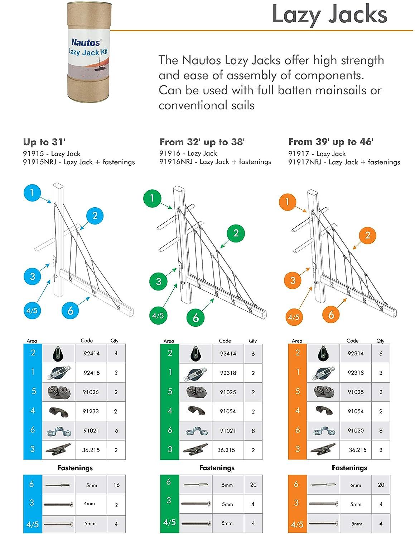 Nautos 001RFS- レイジージャックシステム - タイプA - Sサイズ - ロープとファーリングストラップ付き   B07PH4523N