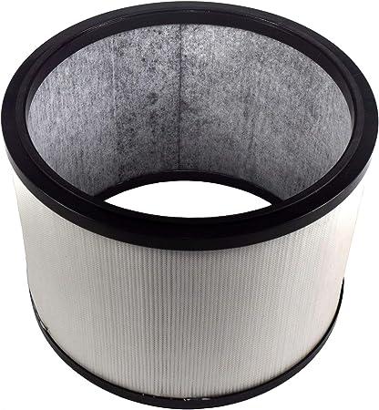HQRP Filtro purificador de aire para Dyson Pure Cool Link ...