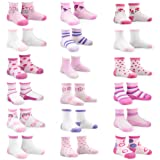 Amazon Price History for:Naartjie Kids Girls Fashion Variety Cotton Crew 18 Pair Pack Gift Box