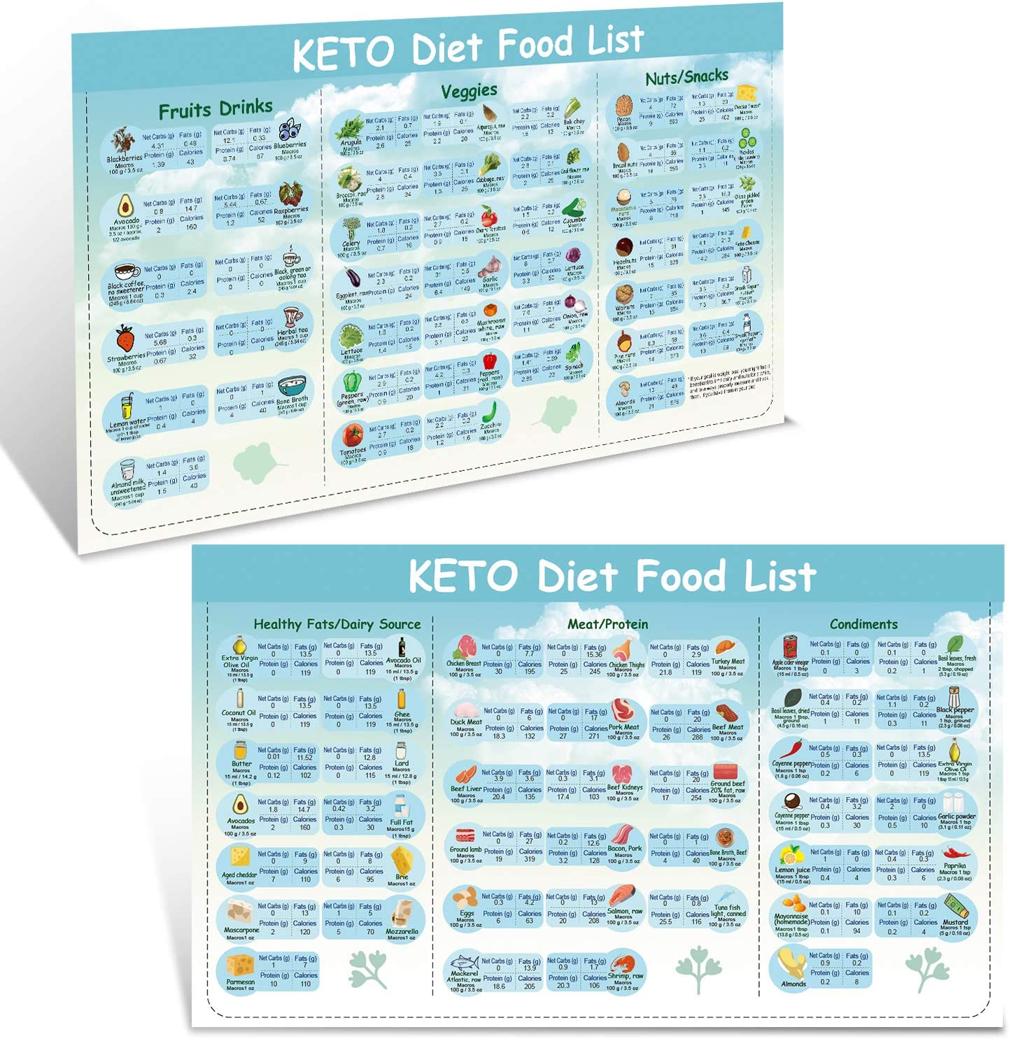 """Keto Diet Magnets Cheat Sheet Cookbook - 10.6""""x6.2"""" (large size) Fridge keto magnet cheat sheet Diet Guidelines for Includes Net Carbs,Fats,Protein and Calories of 87 Common Ingredients - Easy To Read"""