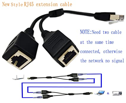 Girl cat 5 wiring diagram trusted wiring diagrams amazon com rj45 y splitter adapter ethernet extension cablesinloon home network wiring diagram girl cat 5 wiring diagram asfbconference2016 Gallery