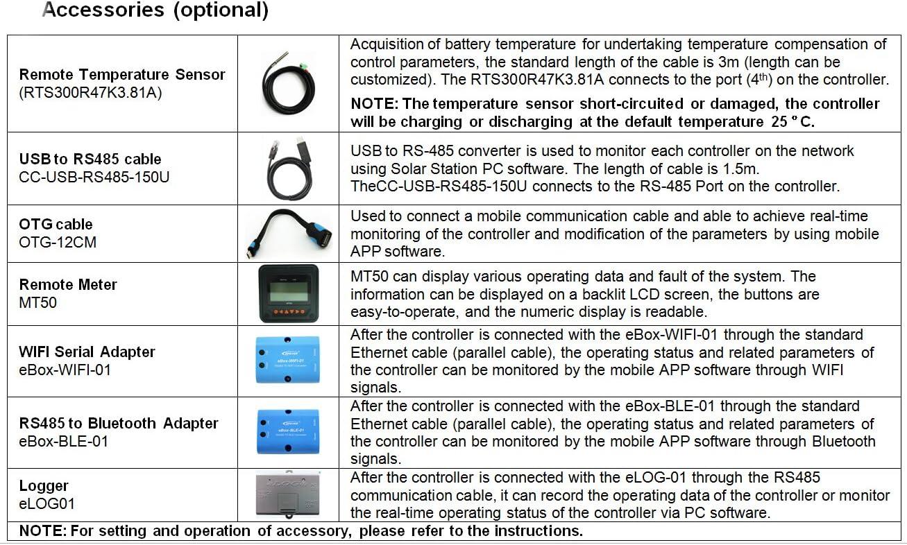 CC-USB-RS485-150U EN MPPT Solar Epsolar Connected To PC Communication Cable L1ST