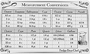 Kitchen Measurement Conversion Magnet - plus BONUS Recipe Magnet! From the Fridge Door Chef