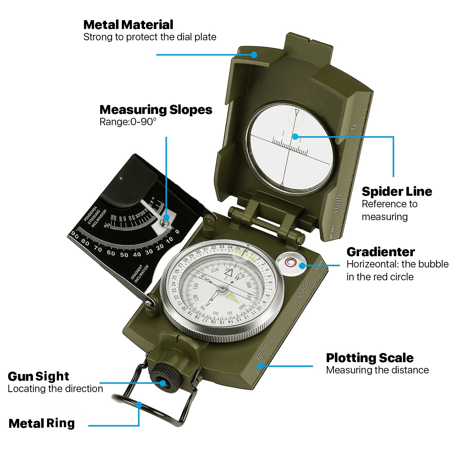 Boating Meetrip Multifunctional Camping Compass,10-in-1 Portable Pocket Survival Compass Navigation Gear Kit Tools for Hiking,Motoring Backpacking