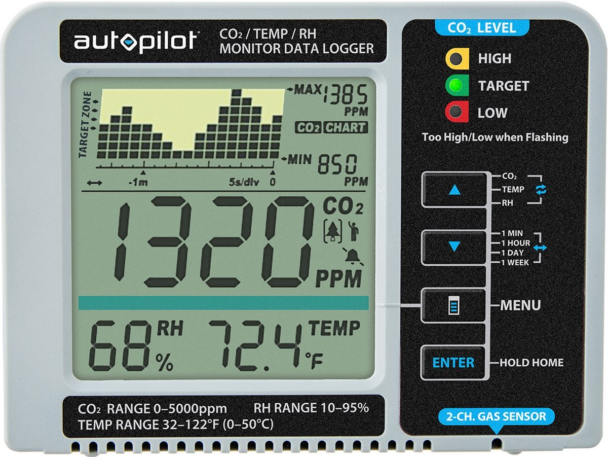 Autopilot Desktop CO2 Monitor & Data Logger by Hydrofarm