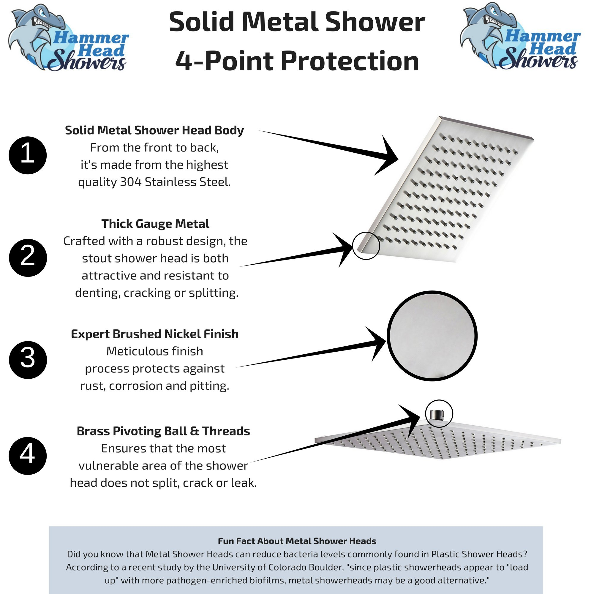 100% METAL Rain Shower Head Square 8 Inch Rainfall Showerhead with 2.5 GPM High Pressure Water Flow | Large Luxury Rainshower for Wall Mount, Overhead, or Ceiling Mounted Waterfall | Brushed Nickel by HammerHead Showers (Image #3)