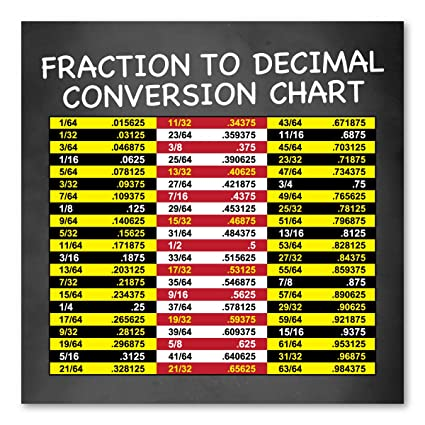 Amazon Fraction To Decimal Conversion Chart Indoor Magnet