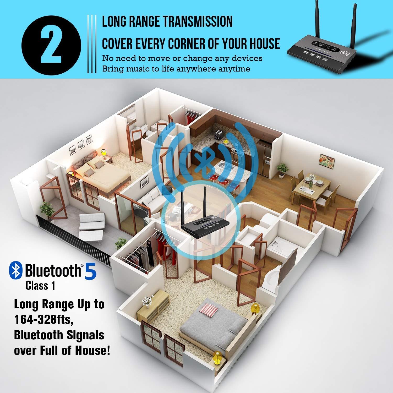 Giveet Bluetooth V5.0 Transmisor y Receptor con aptX Low Latency Adaptador Inal/ámbrico de Transmisi/ón de Audio Bluetooth para TV,PS4,Xbox,PC,Auriculares,Altavoz Est/éreo de Coche con Sonido