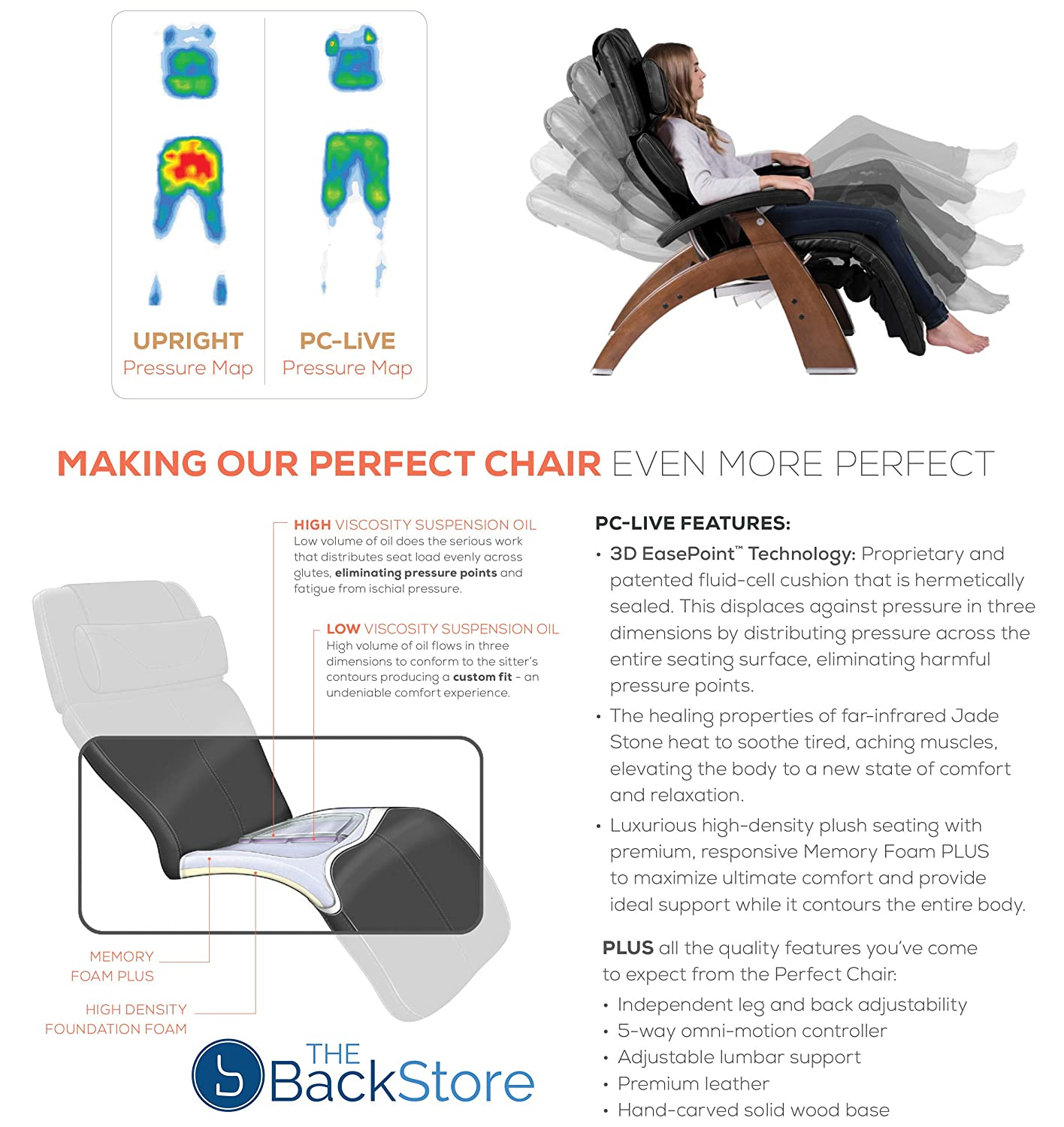 Amazon.com: Perfect Chair Human Touch PC-420 Live Manual ...
