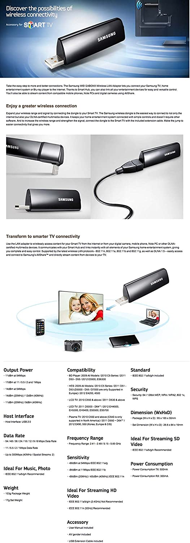 Samsung TV inalámbrica adaptador LAN USB2.0 WIFI WIS12ABGNX linkstick: Amazon.es: Electrónica