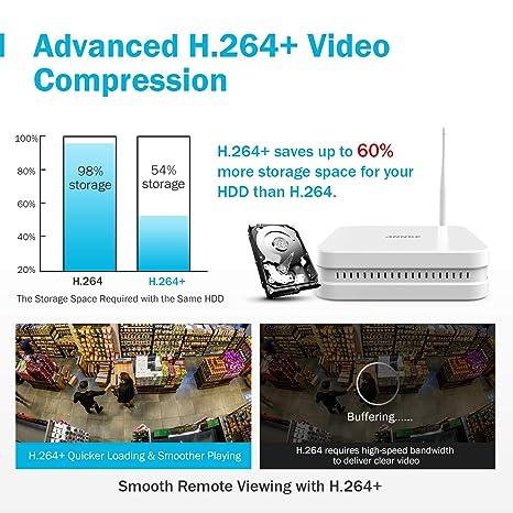Amazon.com: ANNKE Sistema de cámara inalámbrica, 8CH 1080P ...