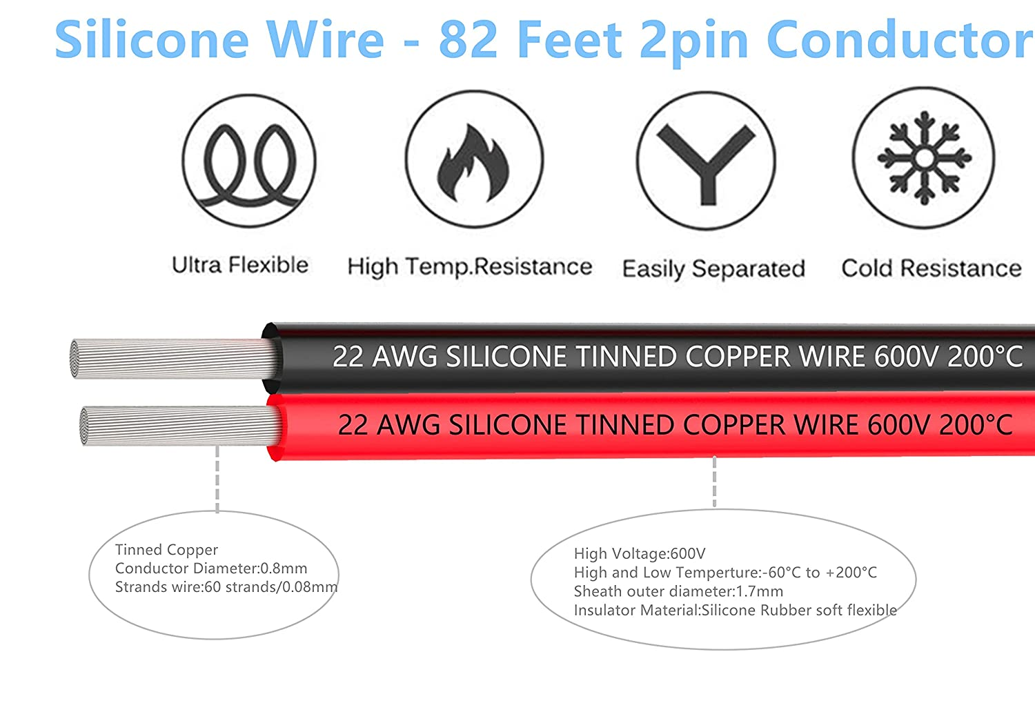 Funky 22 awg stranded wire elaboration electrical diagram ideas tuofeng 22 gauge silicone wire 82 feet 2pin red black wire 22 awg greentooth Image collections