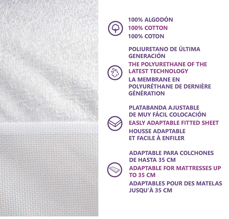 PIMPAM FACTORY ⭐ Protector de Colchón Impermeable de Algodón 80x160 cm, Transpirable y Anti Ácaros, Funda Cubre Colchón Antiescaras, Cubrecolchon para Cama ...