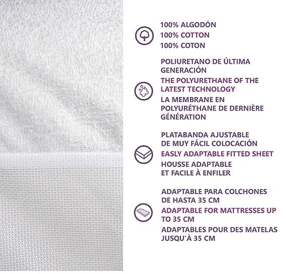 PIMPAM FACTORY ⭐ Protector de Colchón Impermeable de Algodón 60x120 cm, Transpirable y Anti Ácaros, Funda Cubre Colchón Antiescaras, Cubrecolchon para Cama ...
