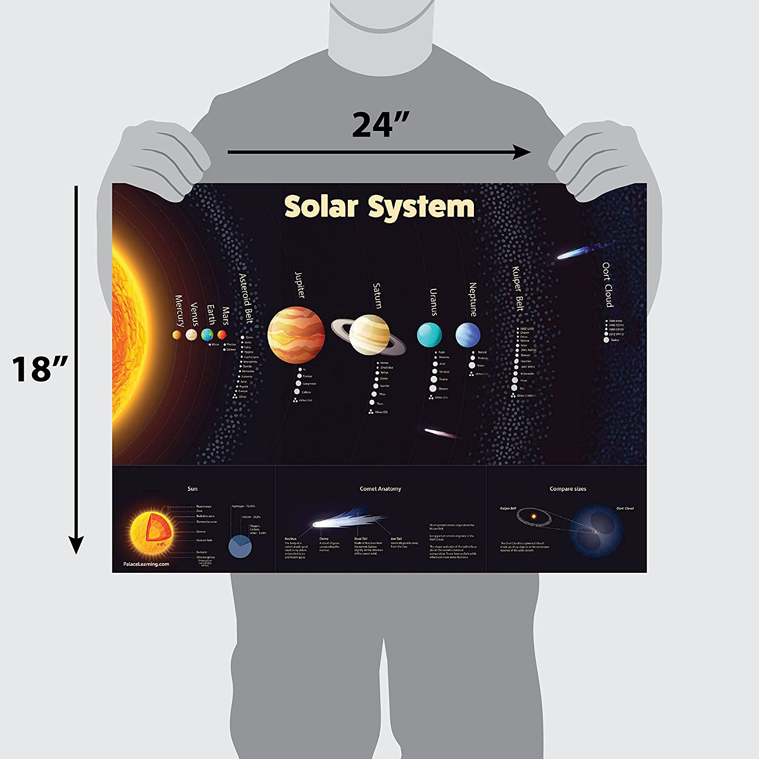 Amazon solar system poster laminated durable wall chart of amazon solar system poster laminated durable wall chart of space and planets for kids 18 x 24 office products ccuart Choice Image