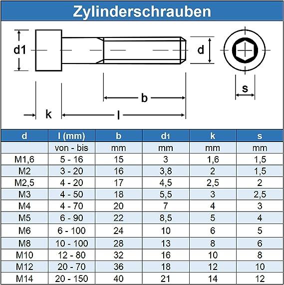 25 St/ück M2 x 18 mm Zylinderschrauben DIN 912 Edelstahl A2 VA V2A Innensechskant Zylinderkopf