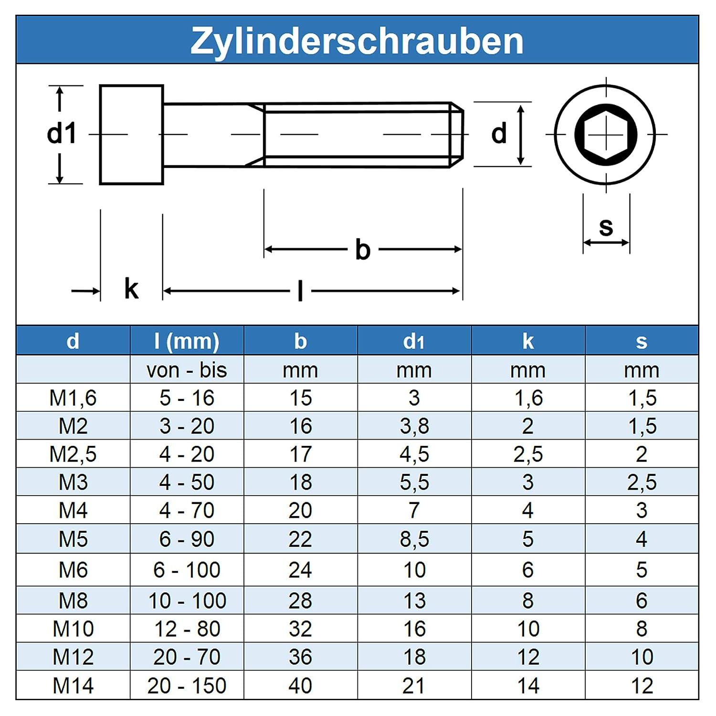 Zylinderschrauben mit Innensechskant M10 x 80 mm - Zylinderkopf Schrauben ISO 4762 20 St/ück Gewindeschrauben DIN 912 Eisenwaren2000 Edelstahl A2 V2A- rostfrei