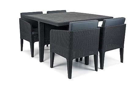 Amazon Offerte Tavoli Da Giardino.Keter Columbia Set Tavolo E Sedie Da Giardino 5 Pezzi Grafite